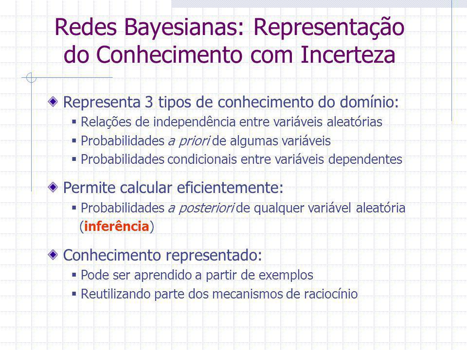 Redes Bayesianas: Representação do Conhecimento com Incerteza Representa 3 tipos de conhecimento do domínio:  Relações de independência entre variáveis aleatórias  Probabilidades a priori de algumas variáveis  Probabilidades condicionais entre variáveis dependentes Permite calcular eficientemente:  Probabilidades a posteriori de qualquer variável aleatória (inferência) Conhecimento representado:  Pode ser aprendido a partir de exemplos  Reutilizando parte dos mecanismos de raciocínio