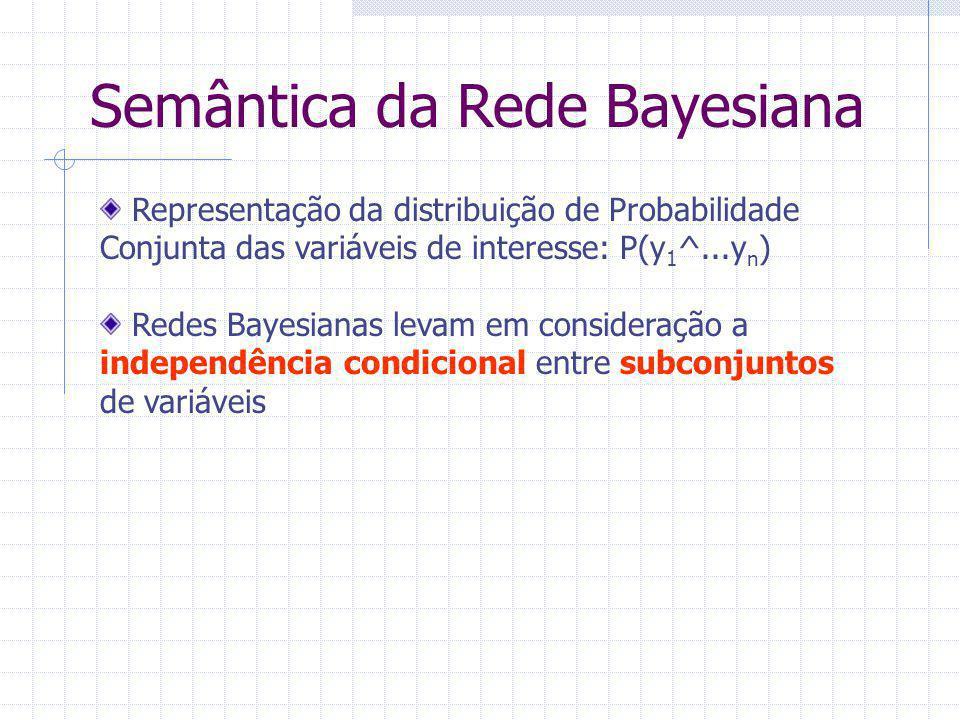 Semântica da Rede Bayesiana Representação da distribuição de Probabilidade Conjunta das variáveis de interesse: P(y 1 ^...y n ) Redes Bayesianas levam em consideração a independência condicional entre subconjuntos de variáveis