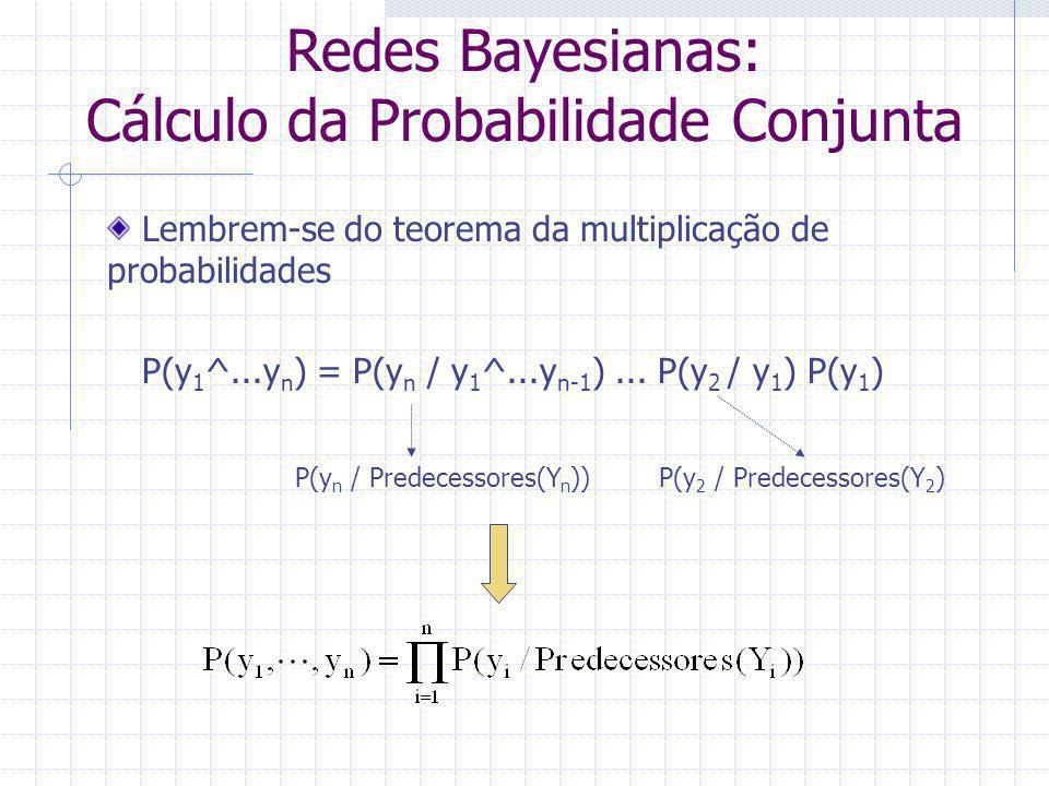 Redes Bayesianas: Cálculo da Probabilidade Conjunta Lembrem-se do teorema da multiplicação de probabilidades P(y 1 ^...y n ) = P(y n / y 1 ^...y n-1 )