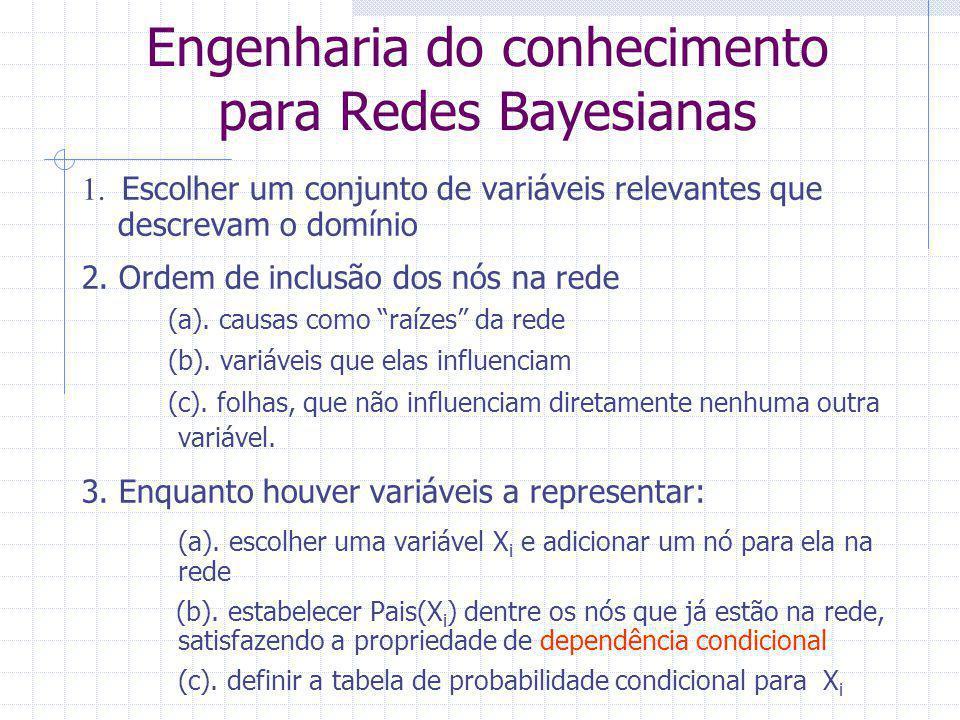 Engenharia do conhecimento para Redes Bayesianas 1.