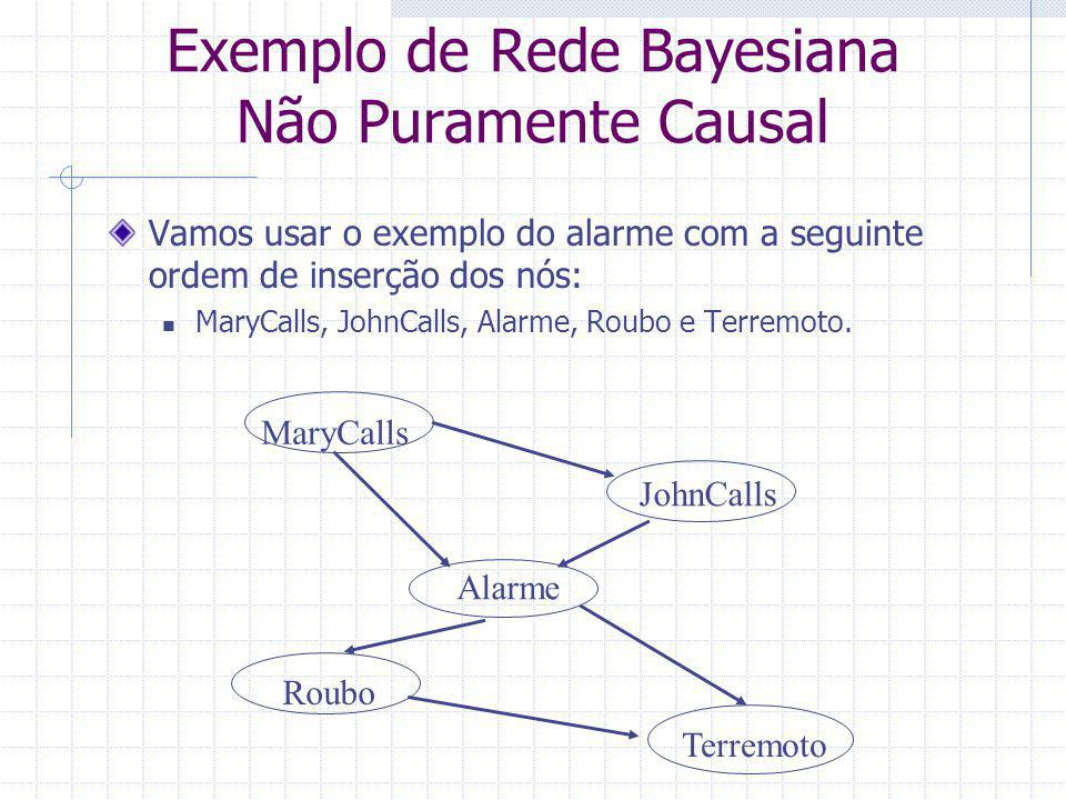 Exemplo de Rede Bayesiana Não Puramente Causal Vamos usar o exemplo do alarme com a seguinte ordem de inserção dos nós: MaryCalls, JohnCalls, Alarme, Roubo e Terremoto.