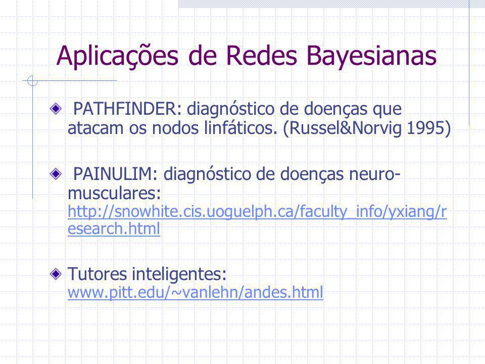 Aplicações de Redes Bayesianas PATHFINDER: diagnóstico de doenças que atacam os nodos linfáticos. (Russel&Norvig 1995) PAINULIM: diagnóstico de doença