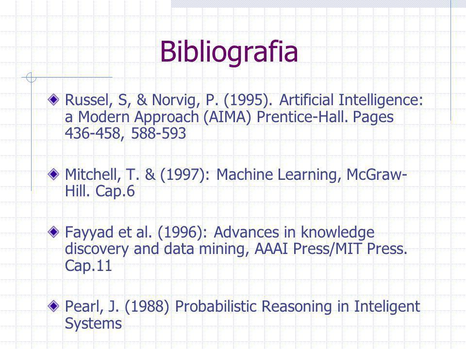Bibliografia Russel, S, & Norvig, P.(1995).