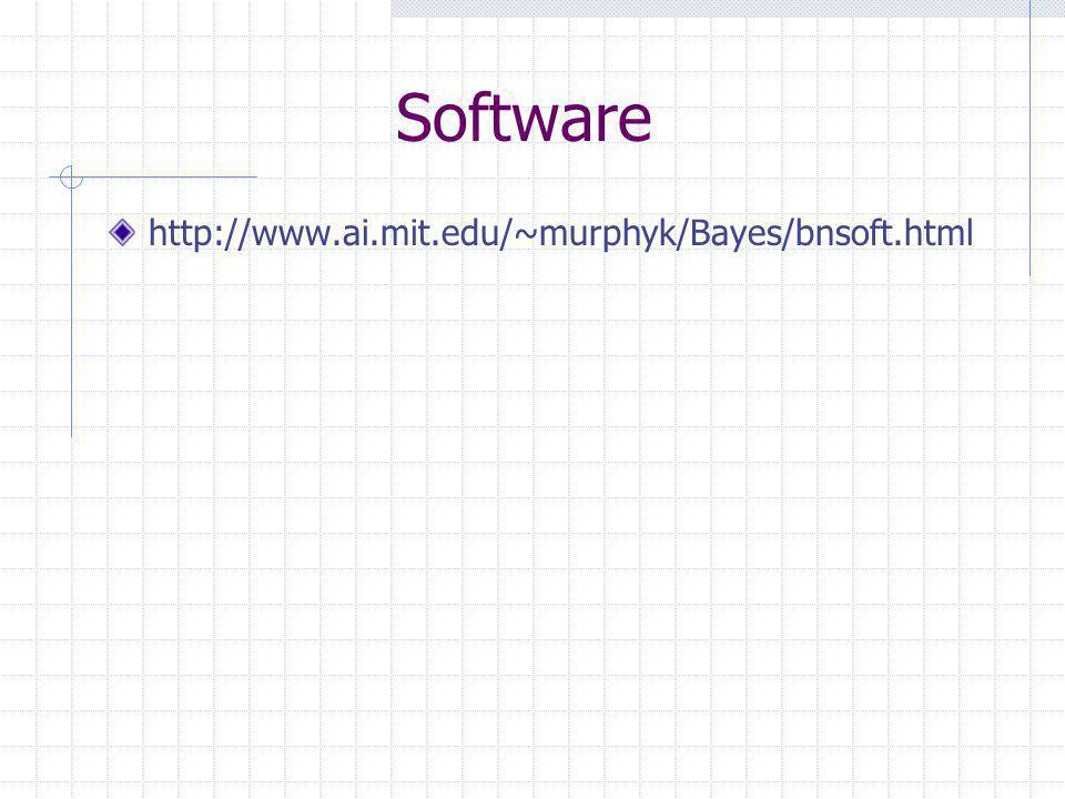 Software http://www.ai.mit.edu/~murphyk/Bayes/bnsoft.html