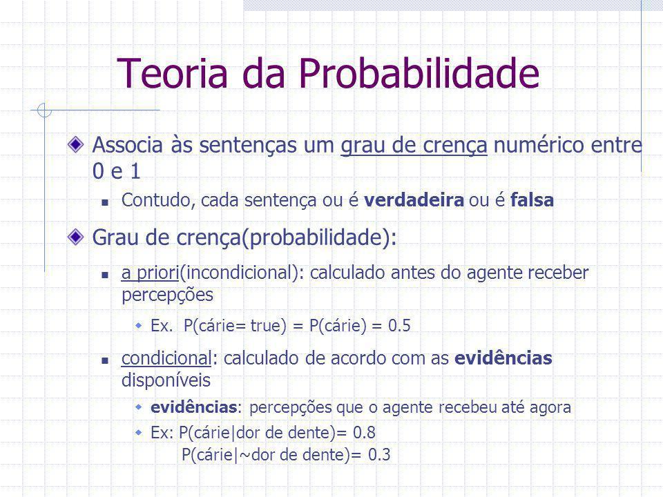 Teoria da Probabilidade Associa às sentenças um grau de crença numérico entre 0 e 1 Contudo, cada sentença ou é verdadeira ou é falsa Grau de crença(probabilidade): a priori(incondicional): calculado antes do agente receber percepções  Ex.