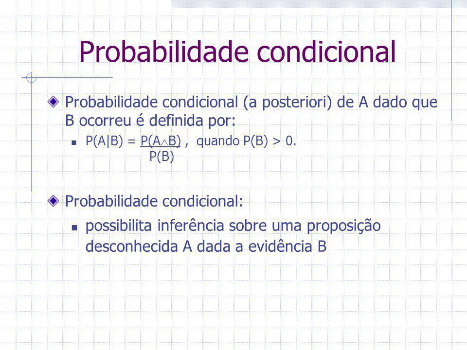 Probabilidade condicional Probabilidade condicional (a posteriori) de A dado que B ocorreu é definida por: P(A|B) = P(A  B), quando P(B) > 0.