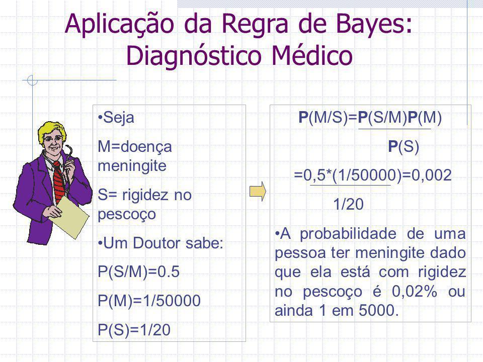 Aplicação da Regra de Bayes: Diagnóstico Médico Seja M=doença meningite S= rigidez no pescoço Um Doutor sabe: P(S/M)=0.5 P(M)=1/50000 P(S)=1/20 P(M/S)