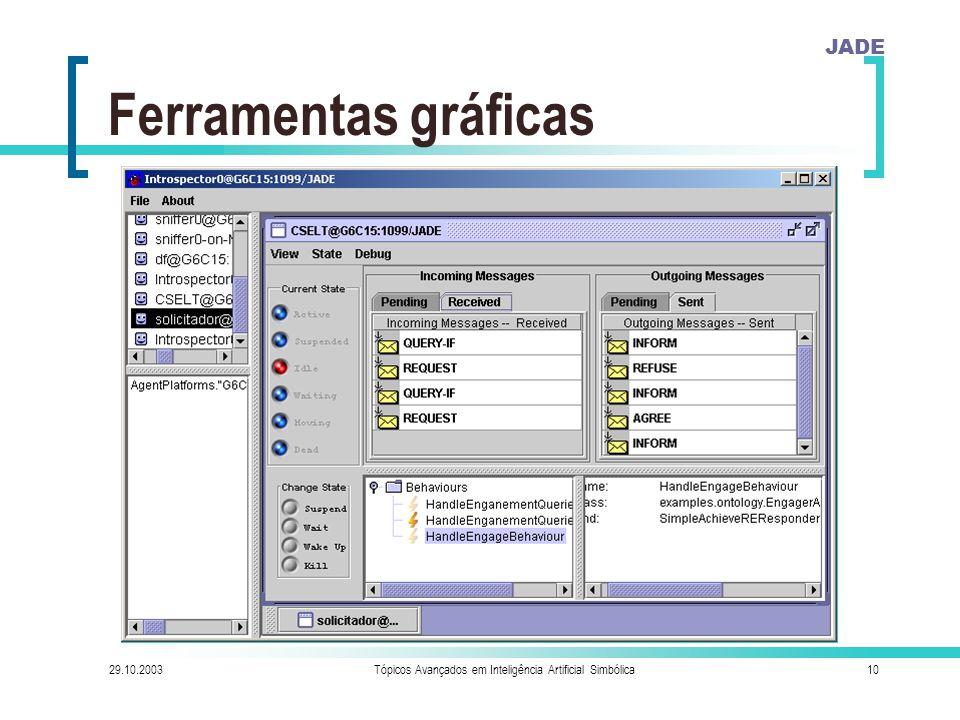 JADE 29.10.2003Tópicos Avançados em Inteligência Artificial Simbólica10 Introspector Agent  É usado para monitorar o ciclo de vida de um agente, suas mensagens ACL trocadas e seus comportamentos em execução.