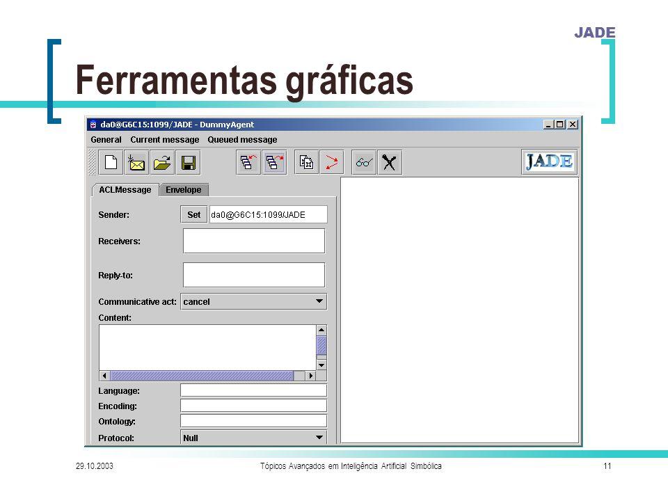 JADE 29.10.2003Tópicos Avançados em Inteligência Artificial Simbólica11 Dummy Agent  É uma ferramenta utilizada para compor e enviar mensagens ACL para outros agentes, bem como para exibir as mensagens recebidas;  Permite que as mensagens sejam salvas ou carregadas em arquivos.