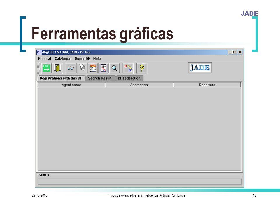 JADE 29.10.2003Tópicos Avançados em Inteligência Artificial Simbólica12 Directory Facilitator (DF)  Representa o FIPA DF, o componente de páginas amarelas do sistema;  Permite registrar / de-registrar / modificar / buscar agentes e serviços;  Permite criar confederações de DF e realizar propagação de busca através de domínios e sub-domínios.