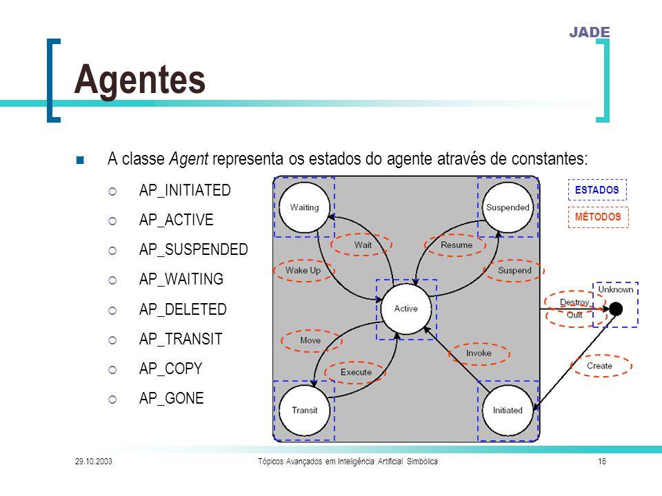 JADE 29.10.2003Tópicos Avançados em Inteligência Artificial Simbólica16 Agentes A classe Agent representa os estados do agente através de constantes:  AP_INITIATED  AP_ACTIVE  AP_SUSPENDED  AP_WAITING  AP_DELETED  AP_TRANSIT  AP_COPY  AP_GONE MÉTODOS ESTADOS