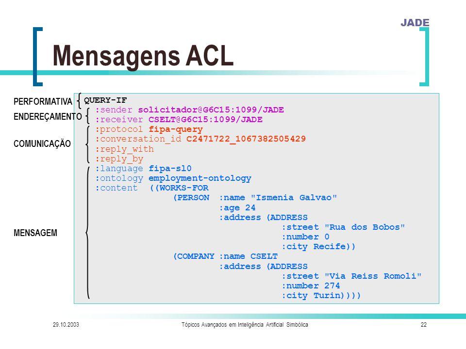 JADE 29.10.2003Tópicos Avançados em Inteligência Artificial Simbólica22 Mensagens ACL QUERY-IF :sender solicitador@G6C15:1099/JADE :receiver CSELT@G6C15:1099/JADE :protocol fipa-query :conversation_id C2471722_1067382505429 :reply_with :reply_by :language fipa-sl0 :ontology employment-ontology :content ((WORKS-FOR (PERSON:name Ismenia Galvao :age 24 :address(ADDRESS :street Rua dos Bobos :number 0 :city Recife)) (COMPANY:name CSELT :address(ADDRESS :street Via Reiss Romoli :number 274 :city Turin)))) PERFORMATIVA ENDEREÇAMENTO COMUNICAÇÃO MENSAGEM