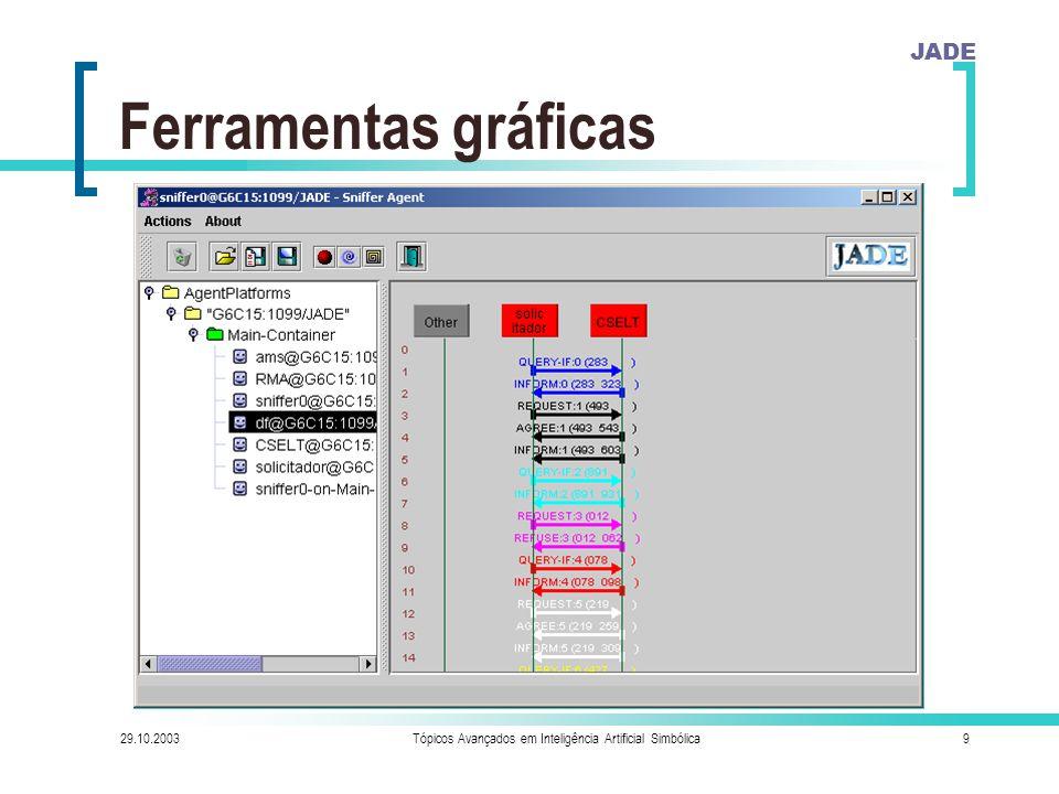 JADE 29.10.2003Tópicos Avançados em Inteligência Artificial Simbólica9 Sniffer Agent  É usado para interceptar as mensagens ACL e exibir a conversação através de uma notação similar ao diagrama de seqüência da UML;  Útil para depuração de conversação entre agentes;  Permite que as conversações sejam salvas ou carregadas em arquivos.