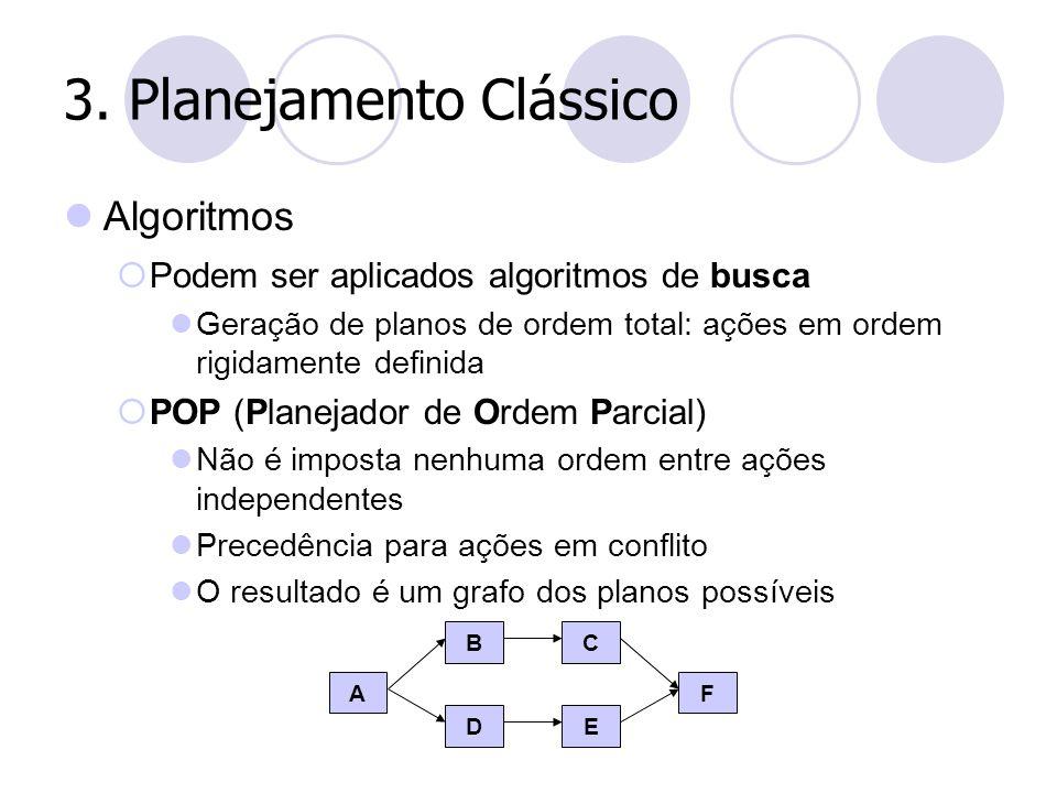 3. Planejamento Clássico Algoritmos  Podem ser aplicados algoritmos de busca Geração de planos de ordem total: ações em ordem rigidamente definida 