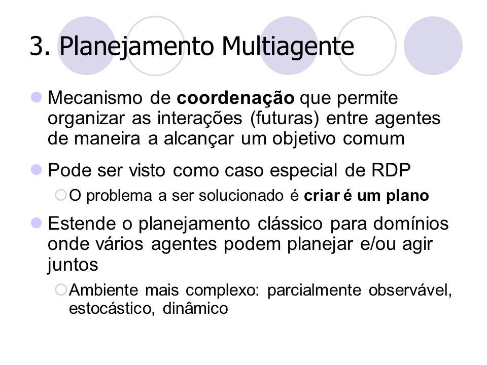 3. Planejamento Multiagente Mecanismo de coordenação que permite organizar as interações (futuras) entre agentes de maneira a alcançar um objetivo com