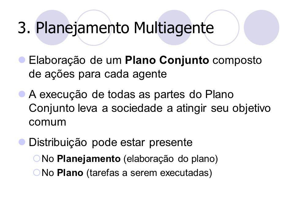 3. Planejamento Multiagente Elaboração de um Plano Conjunto composto de ações para cada agente A execução de todas as partes do Plano Conjunto leva a