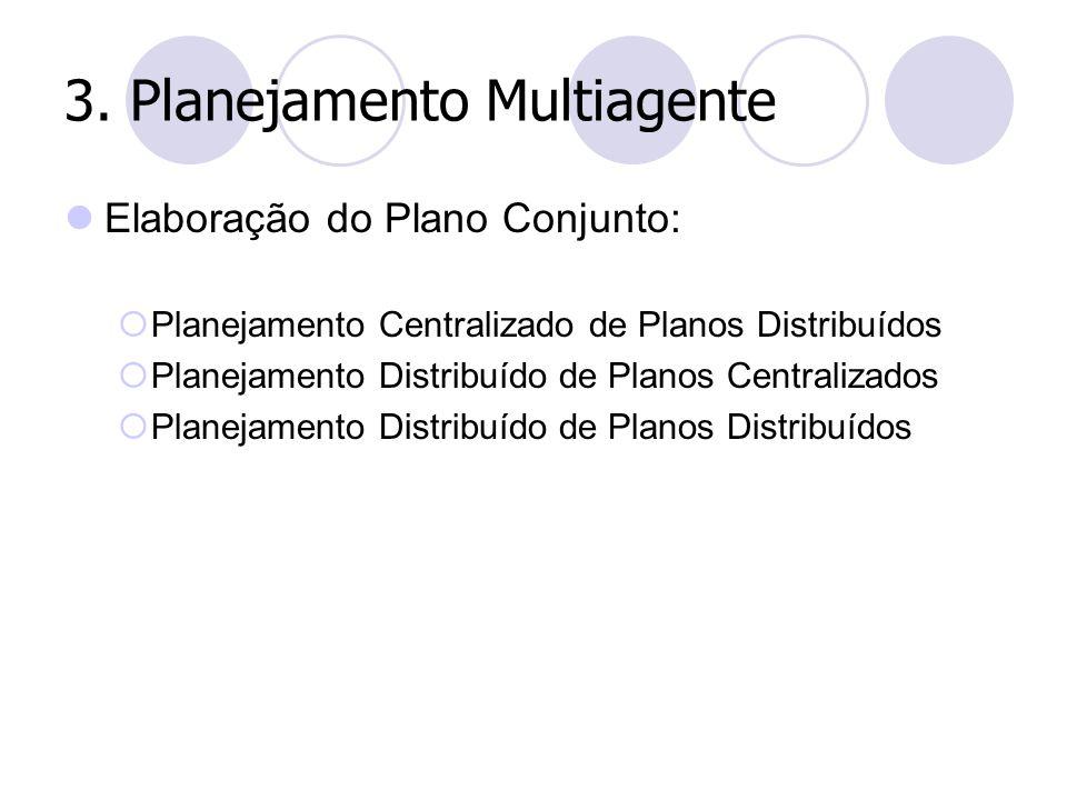 3. Planejamento Multiagente Elaboração do Plano Conjunto:  Planejamento Centralizado de Planos Distribuídos  Planejamento Distribuído de Planos Cent