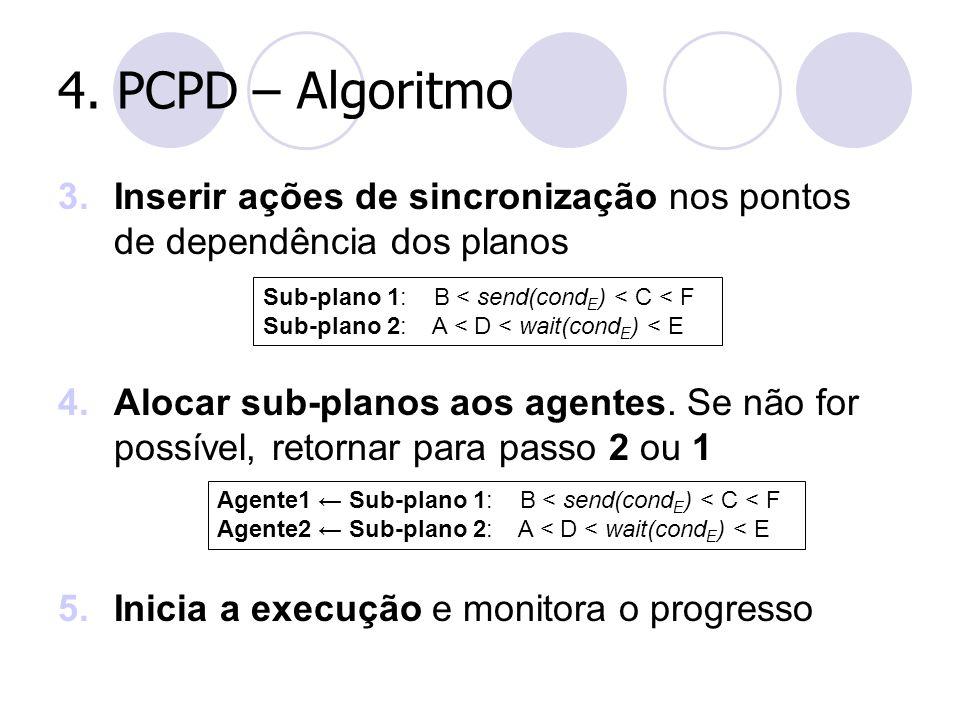 4. PCPD – Algoritmo 3.Inserir ações de sincronização nos pontos de dependência dos planos 4.Alocar sub-planos aos agentes. Se não for possível, retorn