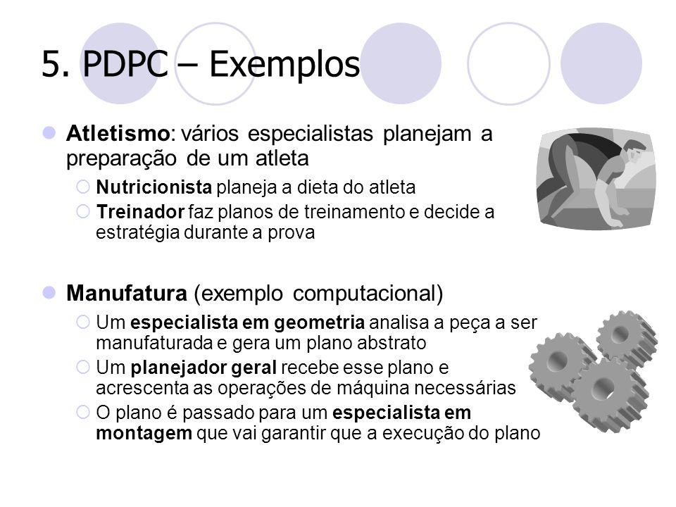 5. PDPC – Exemplos Atletismo: vários especialistas planejam a preparação de um atleta  Nutricionista planeja a dieta do atleta  Treinador faz planos