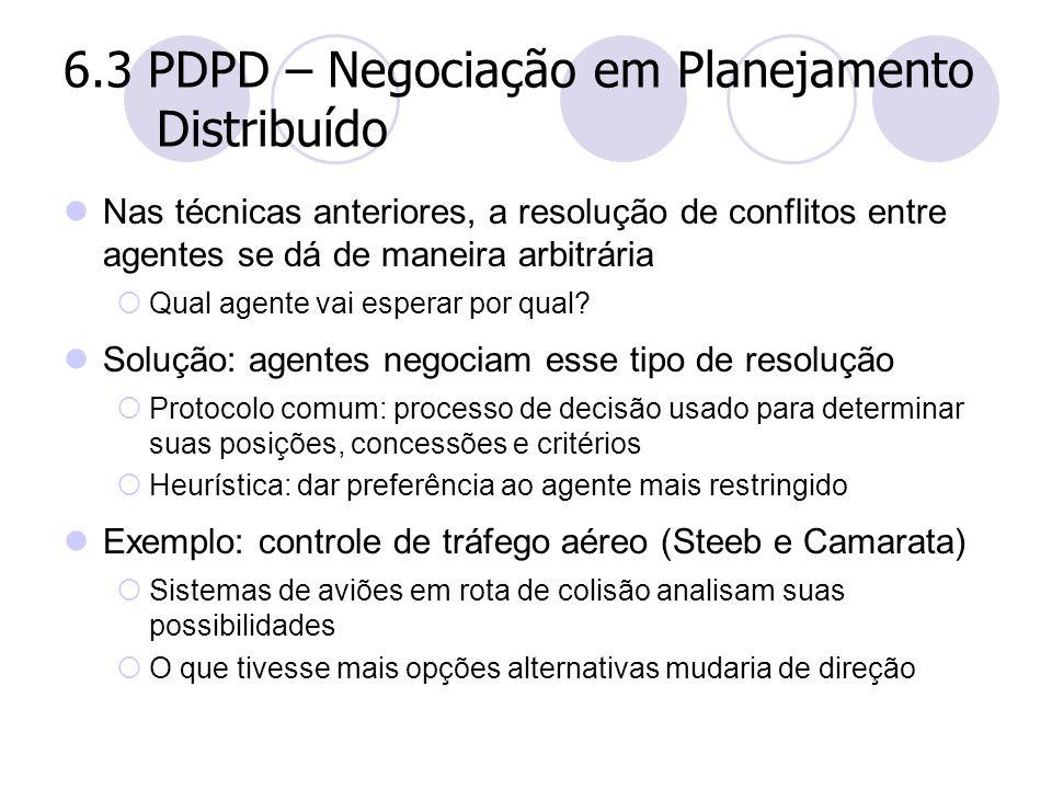 6.3 PDPD – Negociação em Planejamento Distribuído Nas técnicas anteriores, a resolução de conflitos entre agentes se dá de maneira arbitrária  Qual a