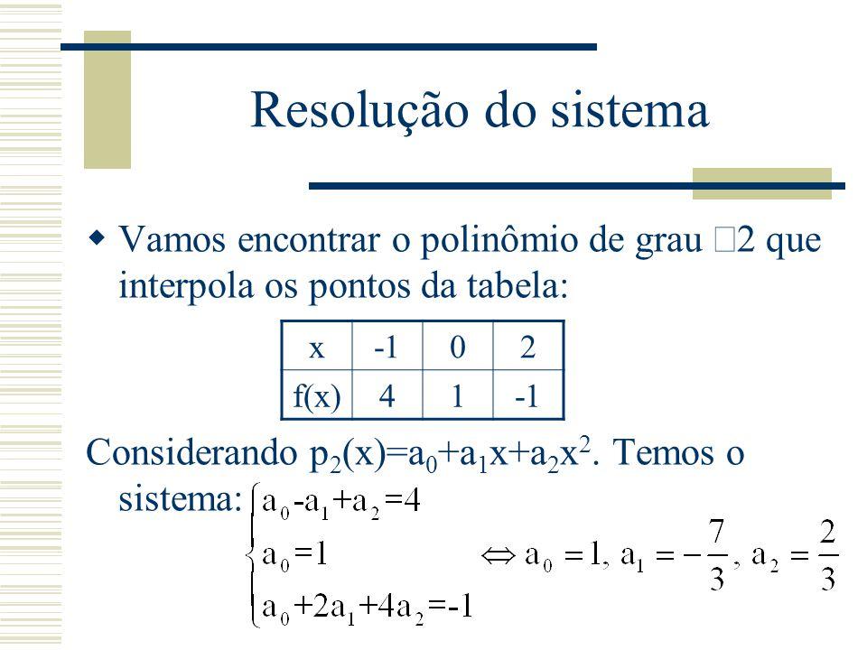 Resolução do sistema  Vamos encontrar o polinômio de grau  2 que interpola os pontos da tabela: Considerando p 2 (x)=a 0 +a 1 x+a 2 x 2. Temos o sis