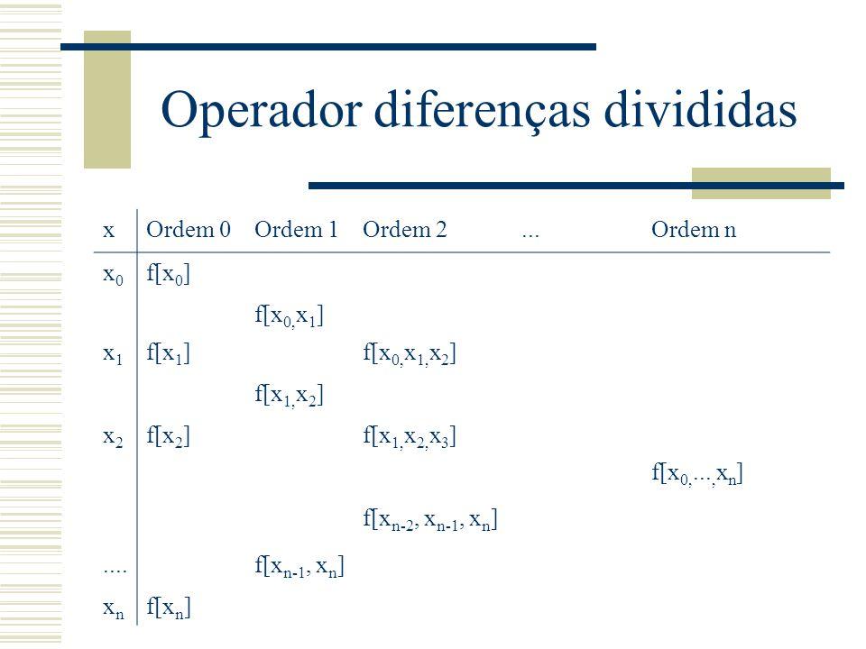 Operador diferenças divididas xOrdem 0Ordem 1Ordem 2...Ordem n x0x0 f[x 0 ] f[x 0, x 1 ] x1x1 f[x 1 ]f[x 0, x 1, x 2 ] f[x 1, x 2 ] x2x2 f[x 2 ]f[x 1,