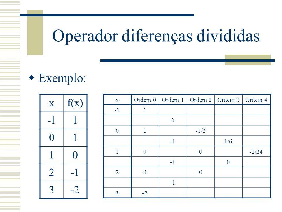 Operador diferenças divididas  Exemplo: xOrdem 0Ordem 1Ordem 2Ordem 3Ordem 4 1 0 01-1/2 1/6 100-1/24 0 2 0 3-2 xf(x) 1 01 10 2 3-2