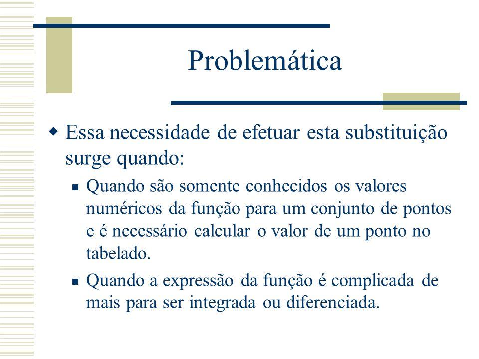 Em equação  Consideremos n+1 valores distintas: x 0,..., x n (nós da interpolação) e os valores de f(x) nesses pontos: f(x 0 ),..., f(x n ).