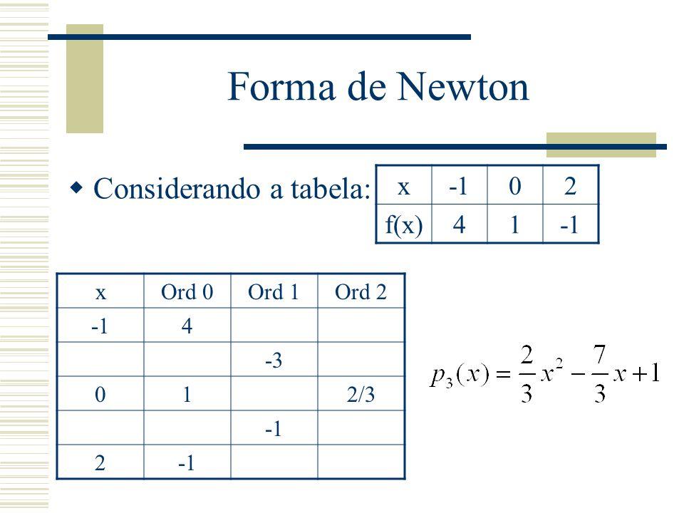 Forma de Newton  Considerando a tabela: x02 f(x)41 xOrd 0Ord 1Ord 2 4 -3 012/3 2