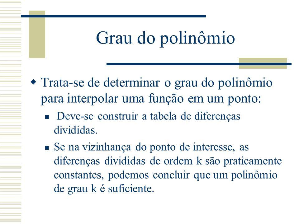 Grau do polinômio  Trata-se de determinar o grau do polinômio para interpolar uma função em um ponto: Deve-se construir a tabela de diferenças dividi