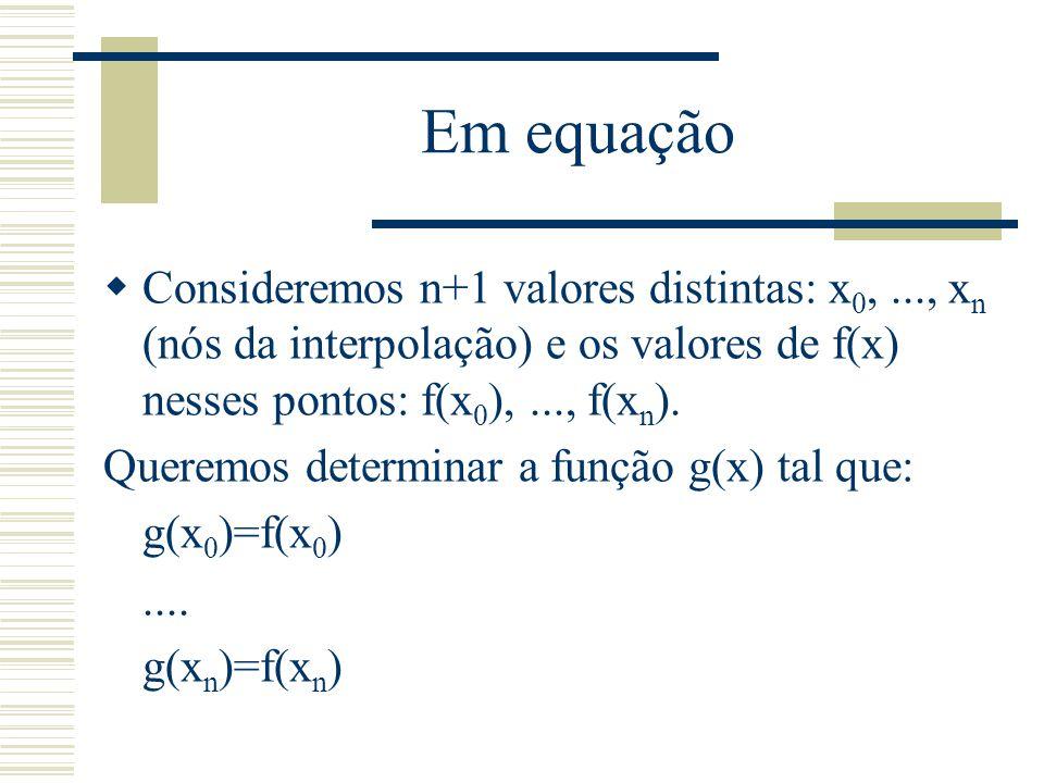 Em equação  Consideremos n+1 valores distintas: x 0,..., x n (nós da interpolação) e os valores de f(x) nesses pontos: f(x 0 ),..., f(x n ). Queremos