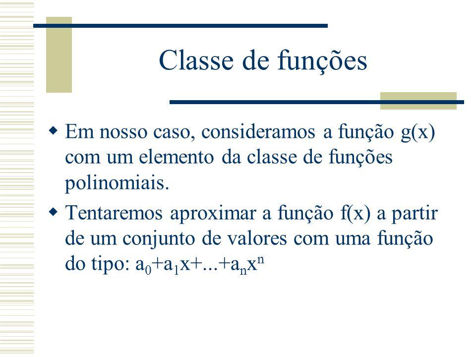 Classe de funções  Em nosso caso, consideramos a função g(x) com um elemento da classe de funções polinomiais.  Tentaremos aproximar a função f(x) a