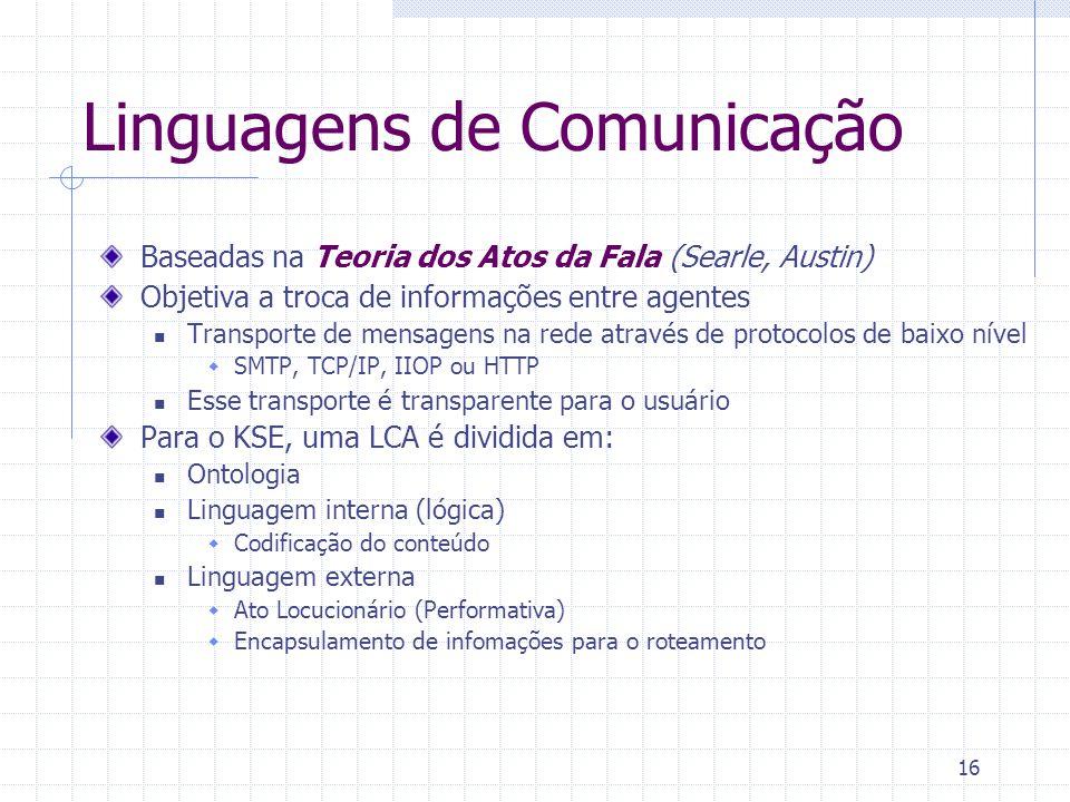 16 Linguagens de Comunicação Baseadas na Teoria dos Atos da Fala (Searle, Austin) Objetiva a troca de informações entre agentes Transporte de mensagens na rede através de protocolos de baixo nível  SMTP, TCP/IP, IIOP ou HTTP Esse transporte é transparente para o usuário Para o KSE, uma LCA é dividida em: Ontologia Linguagem interna (lógica)  Codificação do conteúdo Linguagem externa  Ato Locucionário (Performativa)  Encapsulamento de infomações para o roteamento