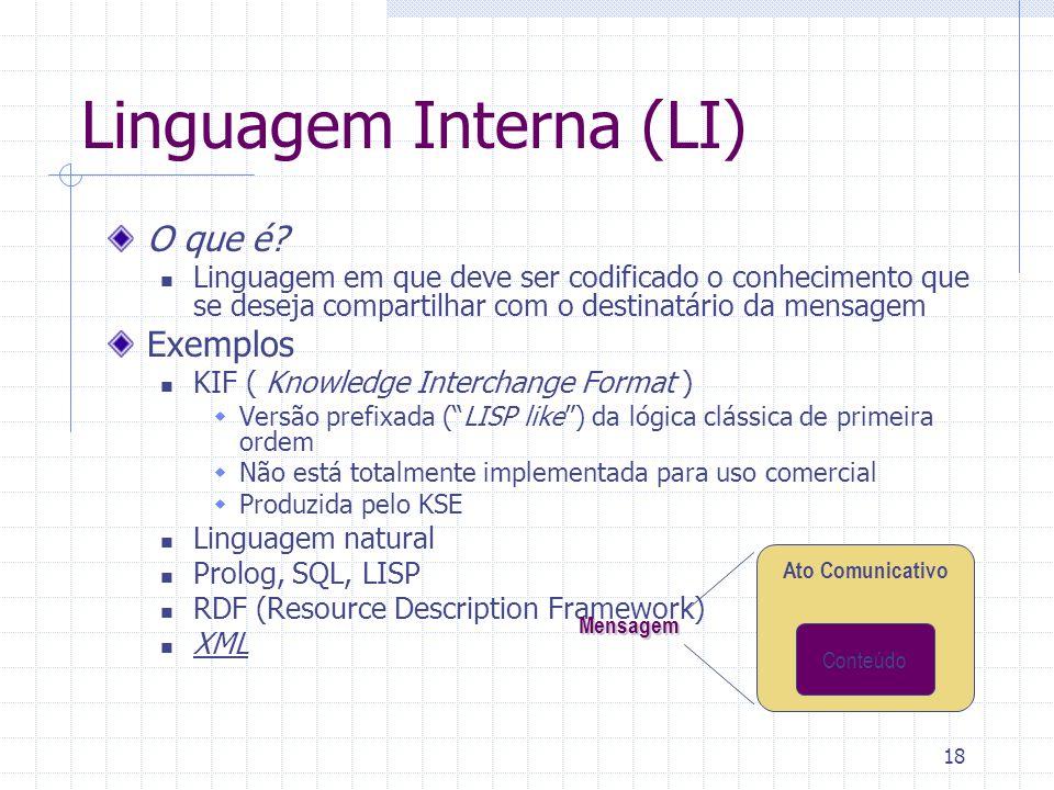 18 Linguagem Interna (LI) O que é.