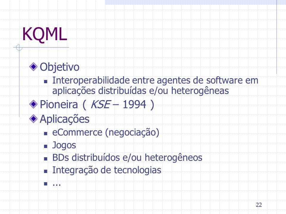 22 KQML Objetivo Interoperabilidade entre agentes de software em aplicações distribuídas e/ou heterogêneas Pioneira ( KSE – 1994 ) Aplicações eCommerce (negociação) Jogos BDs distribuídos e/ou heterogêneos Integração de tecnologias...