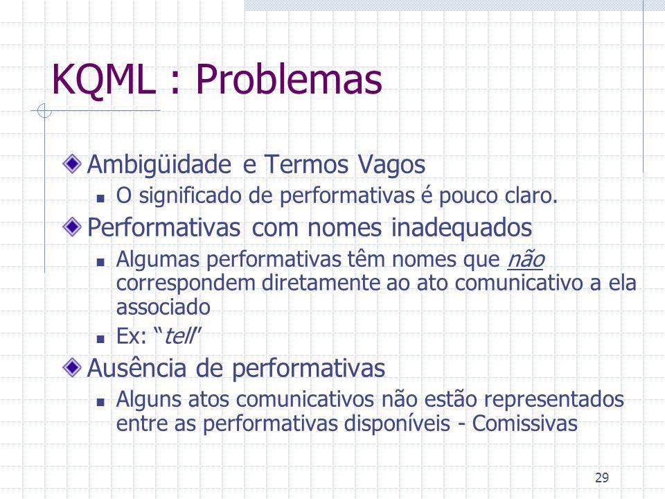 29 KQML : Problemas Ambigüidade e Termos Vagos O significado de performativas é pouco claro.
