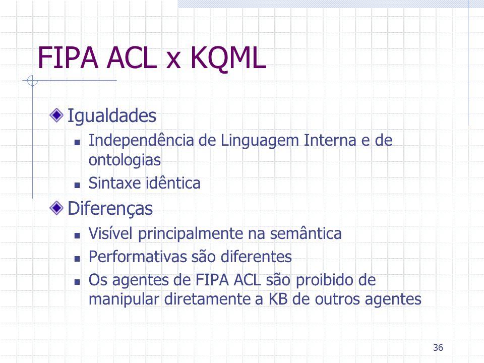 36 FIPA ACL x KQML Igualdades Independência de Linguagem Interna e de ontologias Sintaxe idêntica Diferenças Visível principalmente na semântica Performativas são diferentes Os agentes de FIPA ACL são proibido de manipular diretamente a KB de outros agentes