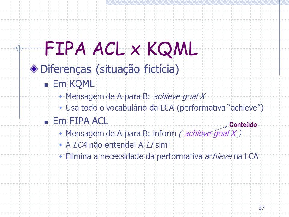 37 Diferenças (situação fictícia) Em KQML  Mensagem de A para B: achieve goal X  Usa todo o vocabulário da LCA (performativa achieve ) Em FIPA ACL  Mensagem de A para B: inform ( achieve goal X )  A LCA não entende.