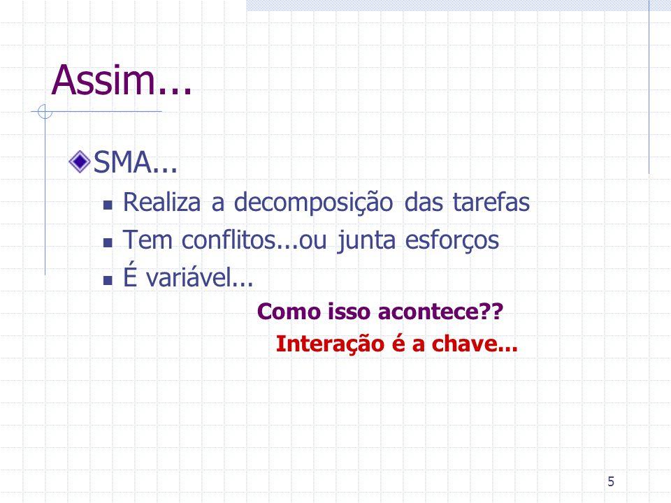6 Motivação : Agentes Iteração Solução compartilhada de problemas Requisito básico  Mecanismo de Comunicação Linguagem comum Infra-estrutura Mas como implementar?