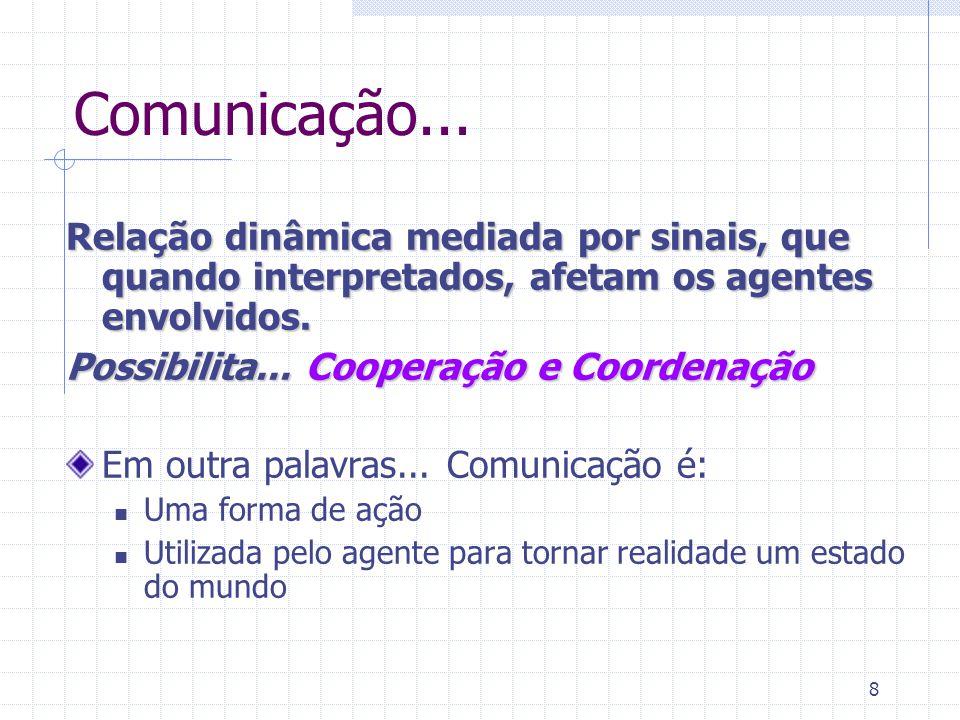 9 Tipos de comunicação Telepatia Acesso direto à uma Knowledge Base (KB)  Lendo a mente...