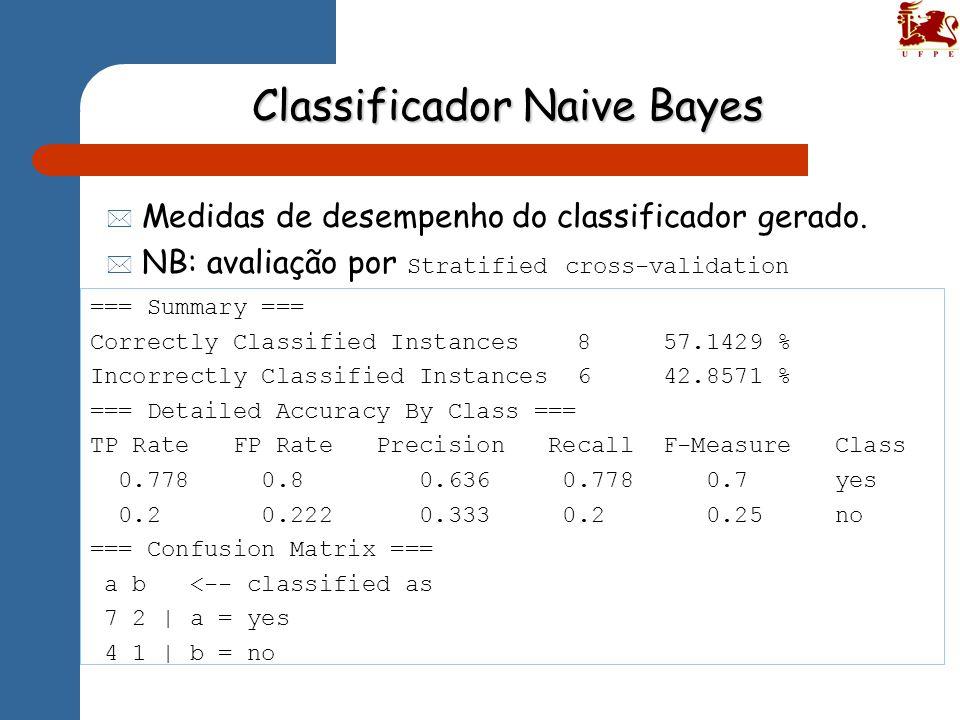 * Medidas de desempenho do classificador gerado.