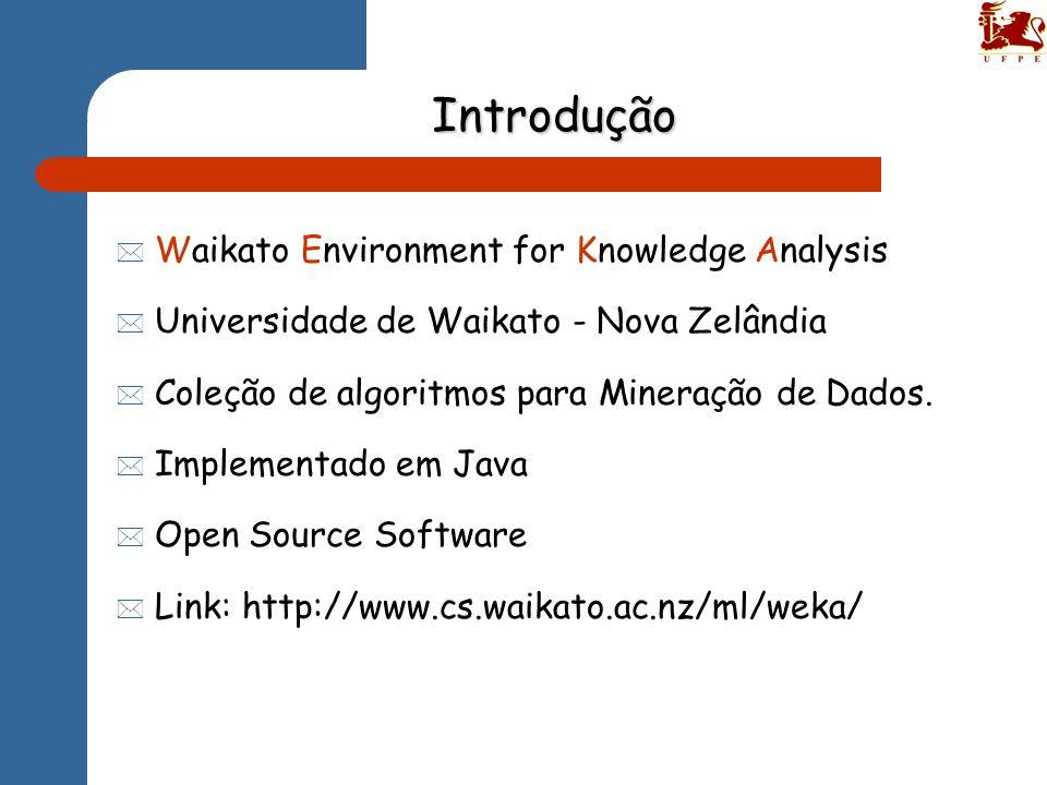 Introdução * Waikato Environment for Knowledge Analysis * Universidade de Waikato - Nova Zelândia * Coleção de algoritmos para Mineração de Dados.