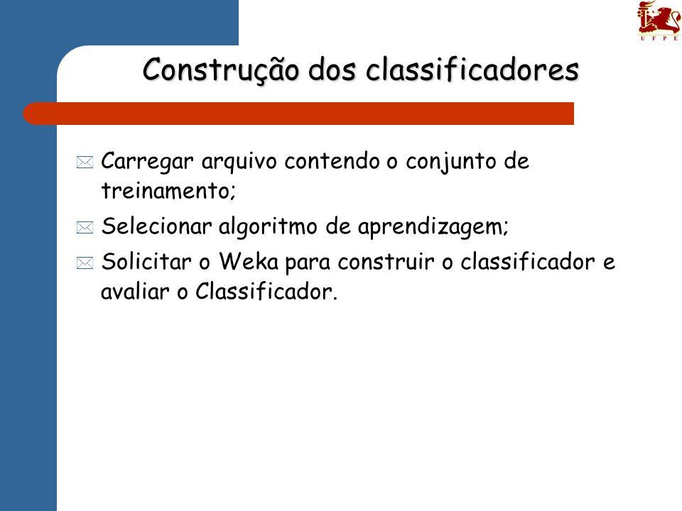 Construção dos classificadores * Carregar arquivo contendo o conjunto de treinamento; * Selecionar algoritmo de aprendizagem; * Solicitar o Weka para construir o classificador e avaliar o Classificador.