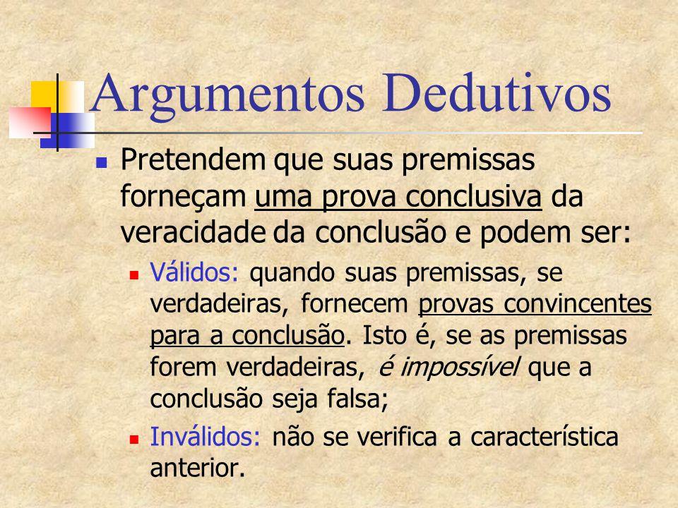 Argumentos Dedutivos Pretendem que suas premissas forneçam uma prova conclusiva da veracidade da conclusão e podem ser: Válidos: quando suas premissas