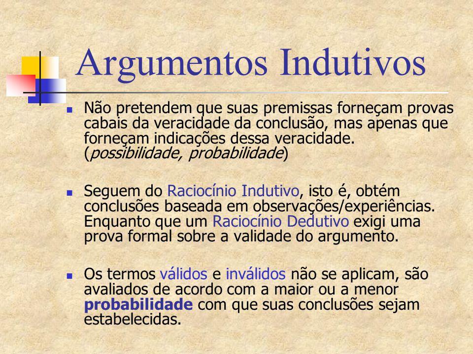 Argumentos Indutivos Não pretendem que suas premissas forneçam provas cabais da veracidade da conclusão, mas apenas que forneçam indicações dessa vera