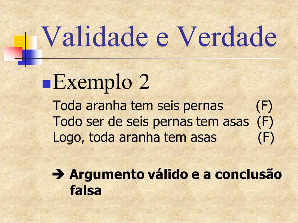 Validade e Verdade Exemplo 2 Toda aranha tem seis pernas (F) Todo ser de seis pernas tem asas (F) Logo, toda aranha tem asas (F)  Argumento válido e
