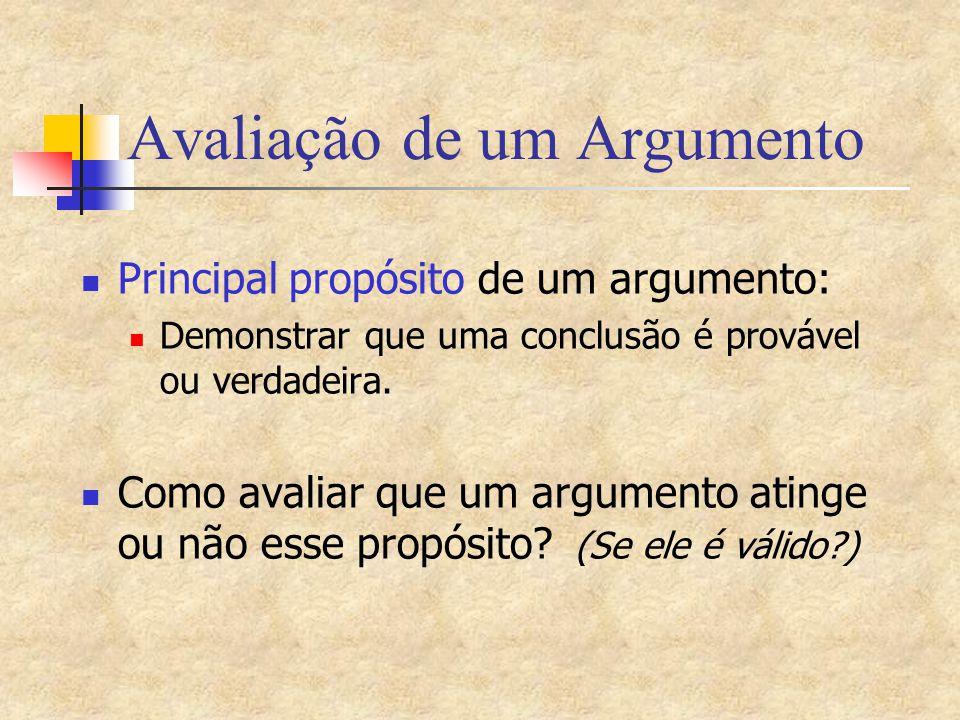 Avaliação de um Argumento Principal propósito de um argumento: Demonstrar que uma conclusão é provável ou verdadeira. Como avaliar que um argumento at