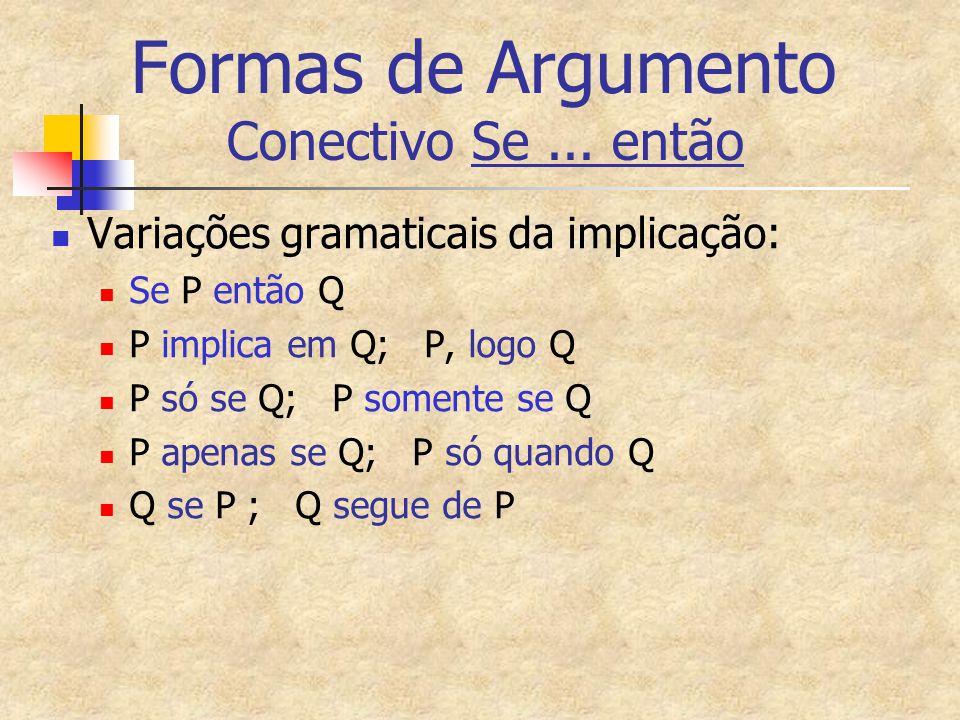 Formas de Argumento Conectivo Se... então Variações gramaticais da implicação: Se P então Q P implica em Q; P, logo Q P só se Q; P somente se Q P apen