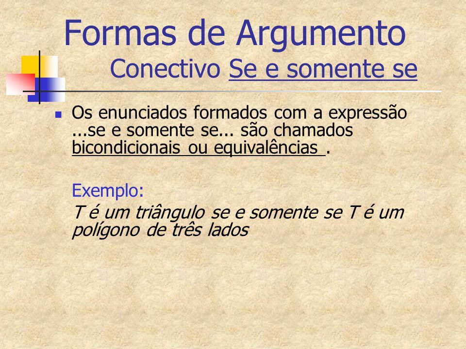Formas de Argumento Conectivo Se e somente se Os enunciados formados com a expressão...se e somente se... são chamados bicondicionais ou equivalências