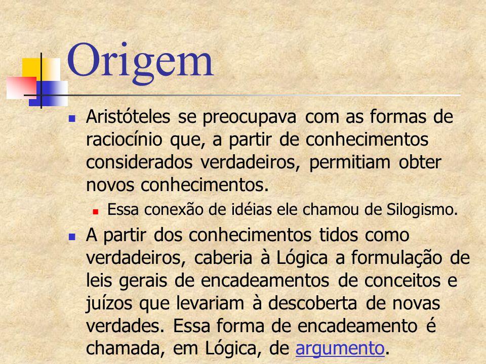 Formas de Argumento A lógica trata de formas de argumentos que consistem de letras sentenciais combinadas com as expressões: Não é o caso que negação Econjunção Oudisjunção Se...